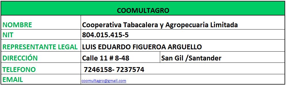 ORGANIZACIONES COOMULTAGRO