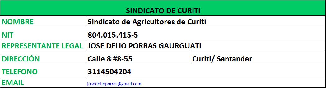 SINDICATO DE AGRICULTORES